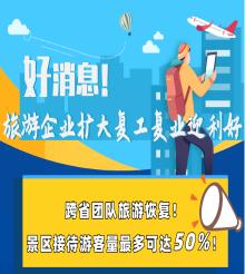 图jie丨文hua和旅游部:旅游企业扩大复工复业
